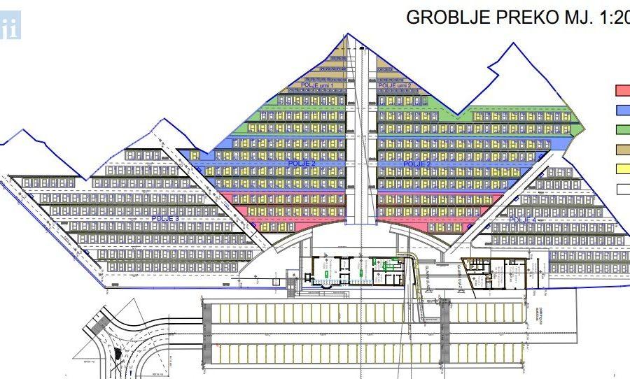 Početkom 2021. godine počet će gradnja novoga groblja u Preku